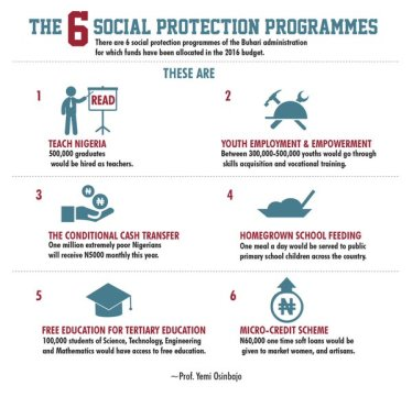 6 Social protection programmes